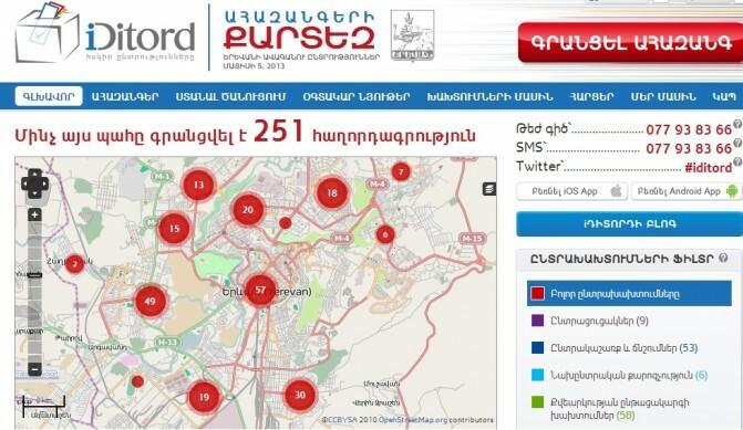 Կաշառք ու սպառնալիք, հարկադրանք ու այլ խախտումներ. iDitord.org` ավելի քան 250 ահազանգ` այս պահի դրությամբ