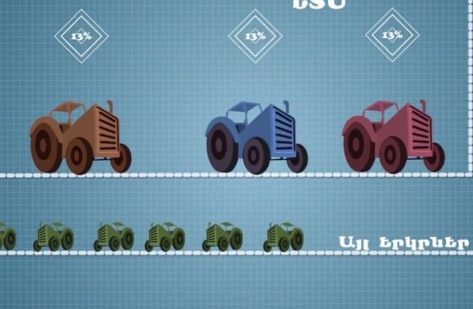 ԵՏՄ-ի ազդեցությունը գյուղատնտեսության վրա (տեսանյութ)