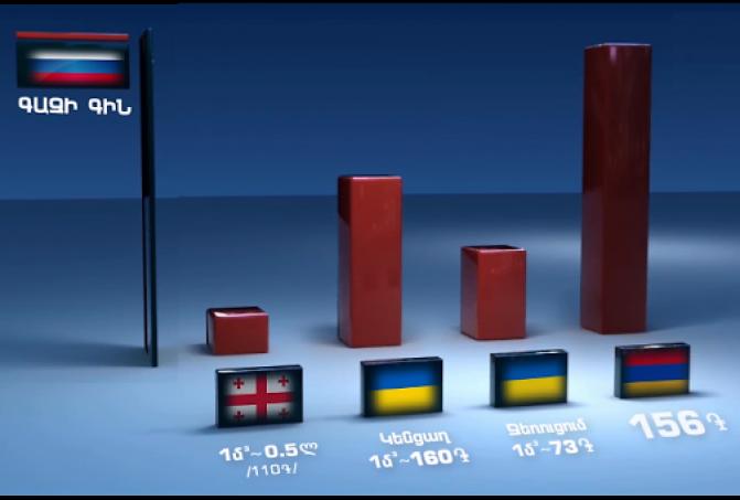 Ինչու՞ Հայաստանում գազը չի էժանանում (անիմացիոն տեսանյութ)