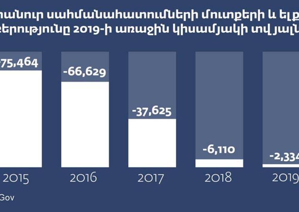 Հայաստանից արտագաղթի ցուցանիշը նվազել է. ՀՀ կառավարություն